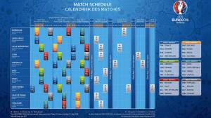 EK 2016 wedstrijdschema
